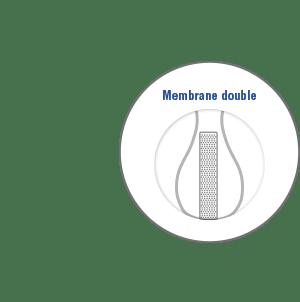 Grafik_Erfolg Membran_FR