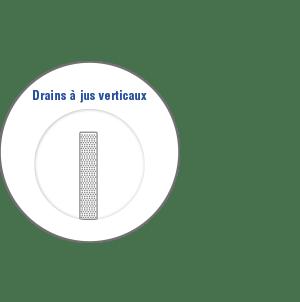 Grafik_Erfolg Saftkanäle_FR