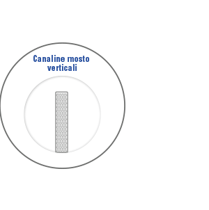 Grafik_Saftkanal_IT
